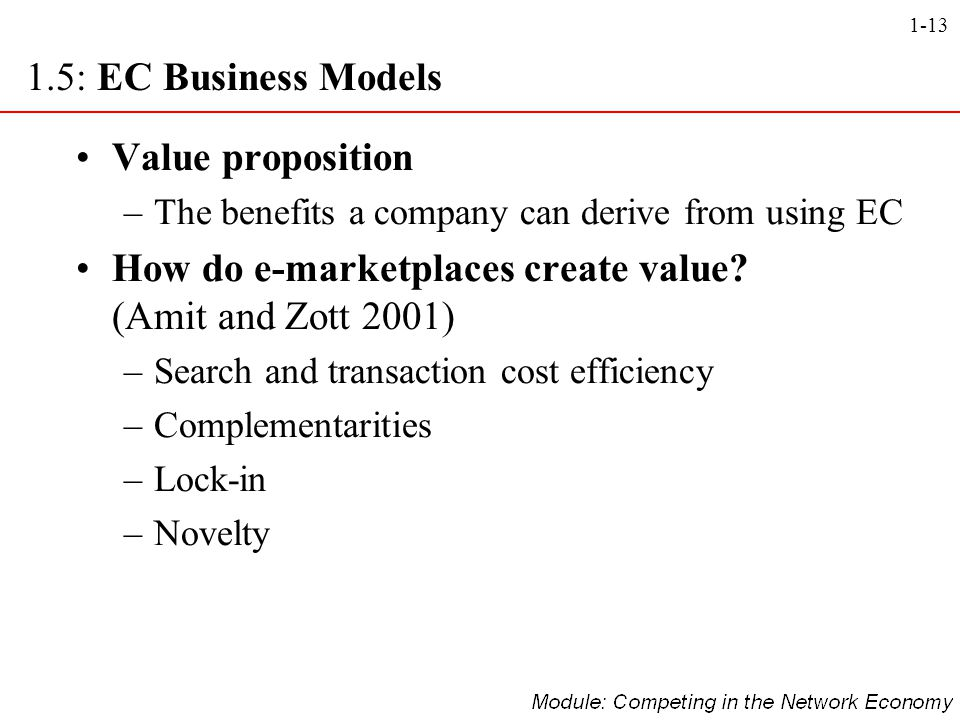 How do e-marketplaces create value (Amit and Zott 2001)
