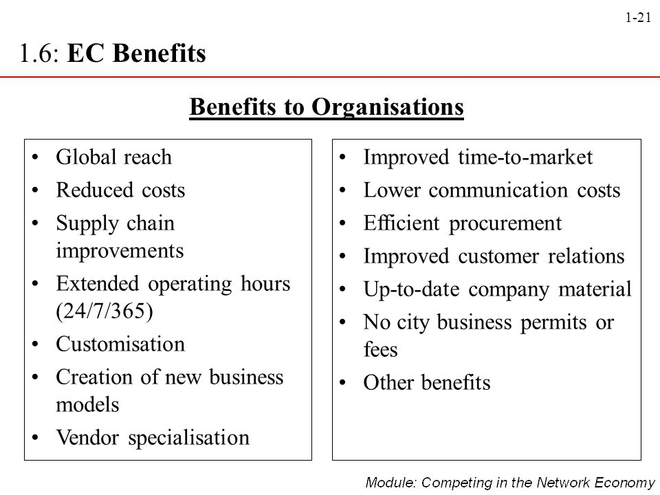 Benefits to Organisations