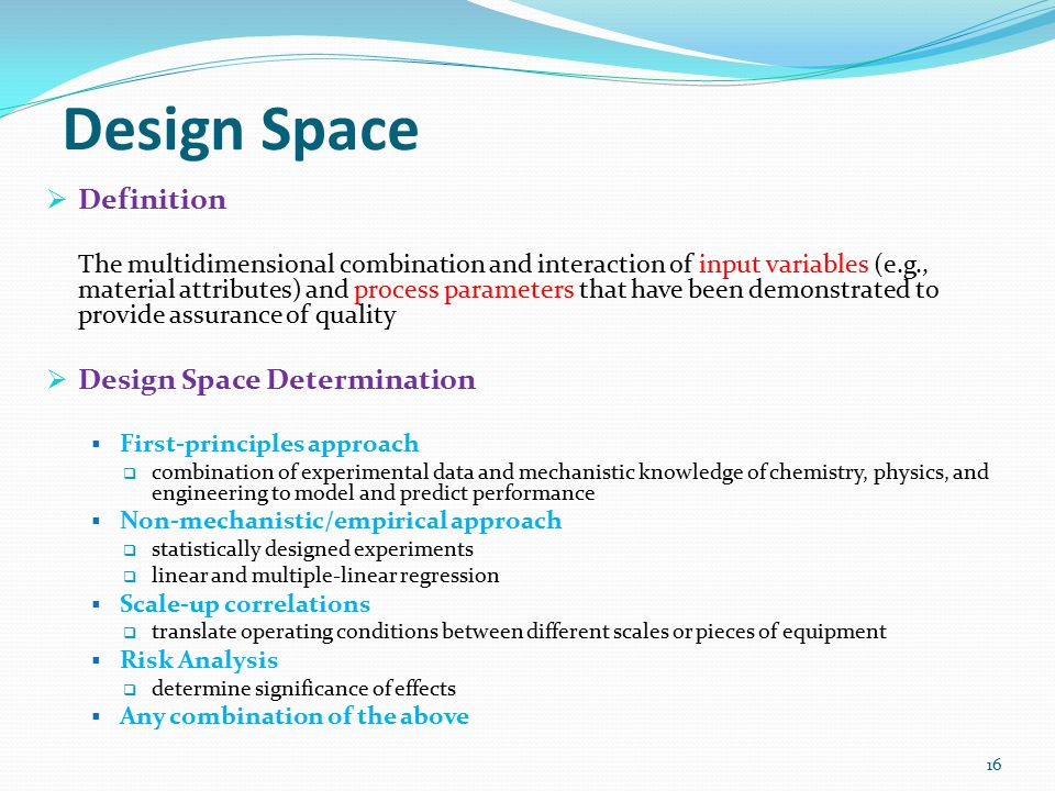 By muhammad naeem quality assurance and regulatory for Space definition in architecture