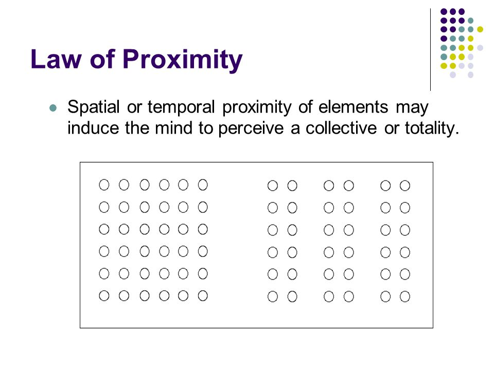 Law of Proximity Spatial or temporal proximity of elements may induce the mind to perceive a collective or totality.