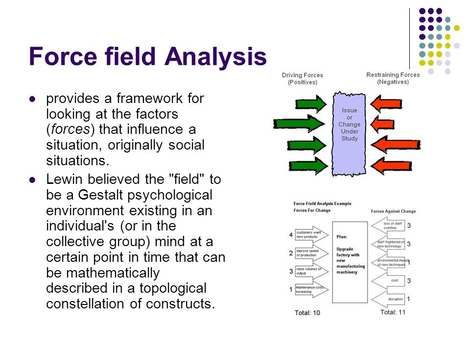 Force field Analysis provides a framework for looking at the factors (forces) that influence a situation, originally social situations.