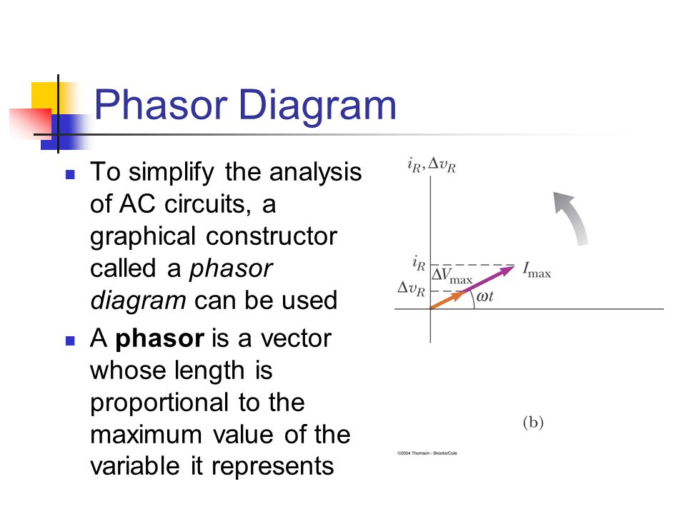 alternating current diagram. phasor diagram to simplify the analysis of ac circuits, a graphical constructor called alternating current