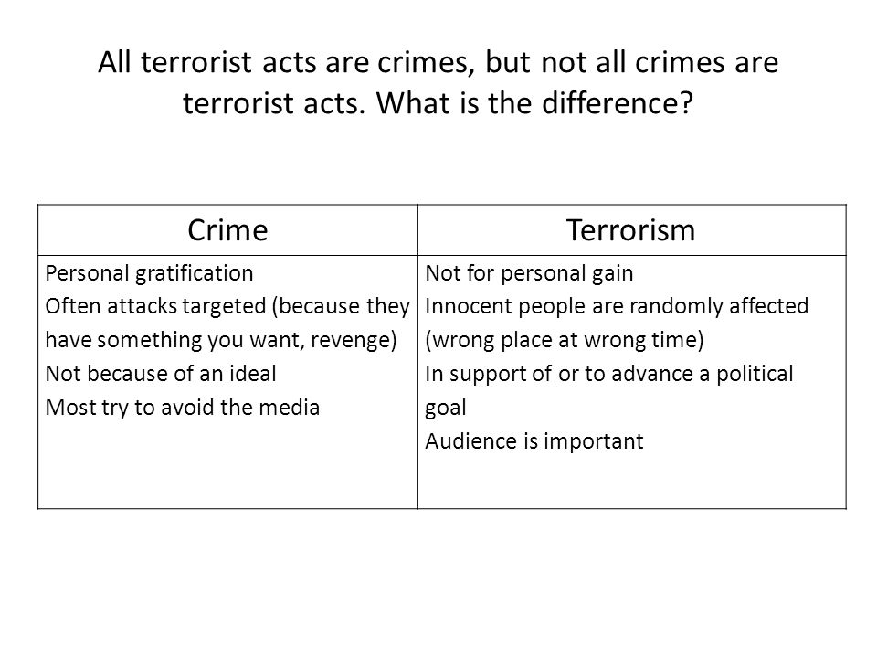 a comparison on the other acts of terrorism 98% more than united states, 589 deaths per act  (3) census reports and  other statistical publications from national statistical offices,  compare canada  terrorism to  terrorism: canada and united states compared, nationmaster.