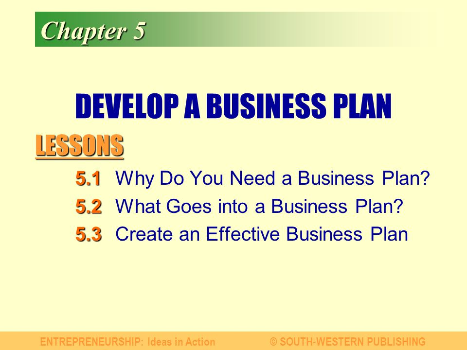 What Goes In A Business Plan