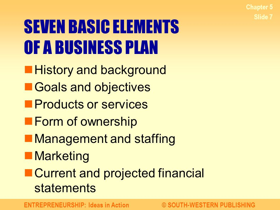 Develop A Business Plan  Ppt Download