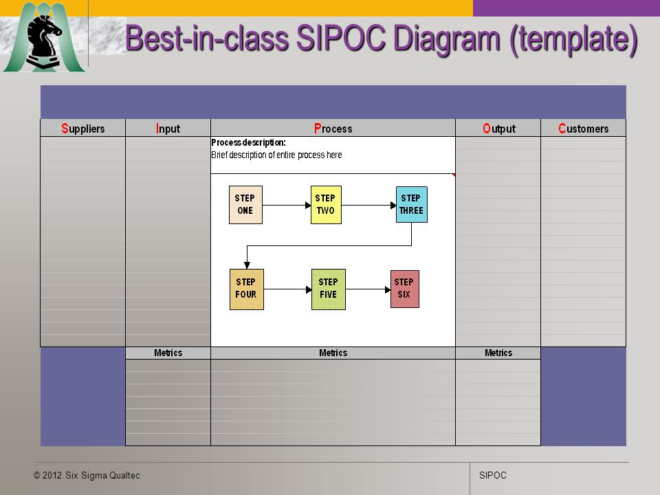 Amazing Visio Sequence Diagram Template Component - Resume Ideas ...