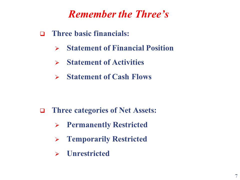 understanding financial statements fraser pdf
