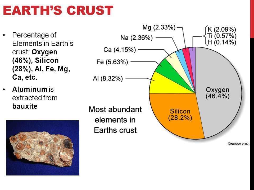 earths crust The earth's outermost layer of hard brittle rock is called the crust the crust is typically about 23 miles thick beneath continents, and about 65.