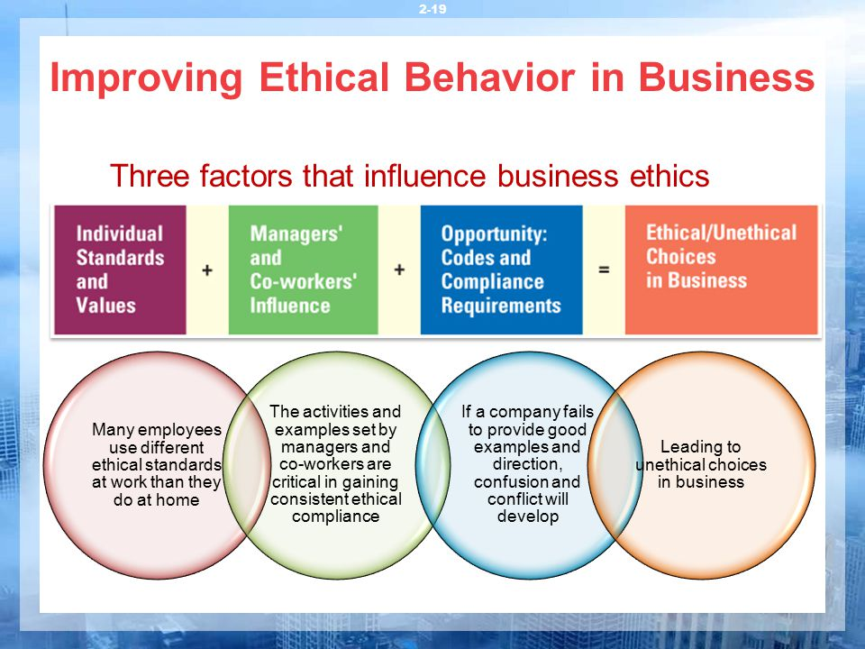 ethics choice in the workplace