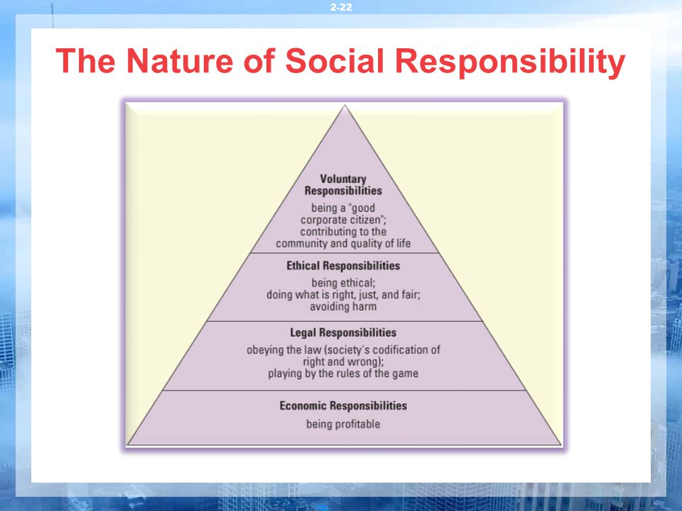 what are the social responsibilities of Learn about walgreens social corporate responsibility initiatives within the communities we serve.