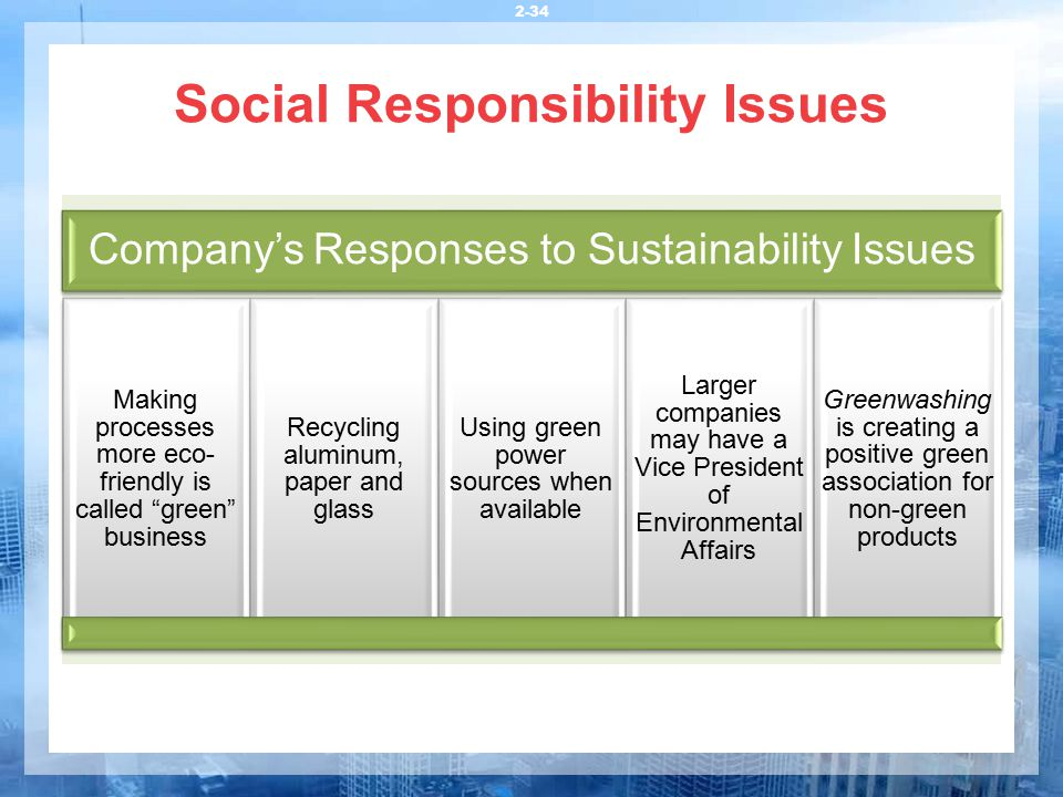 a paper on businesses and social responsibility Why every company needs a csr strategy and how in this paper we offer a societies in which they conduct their businesses corporate social responsibility.