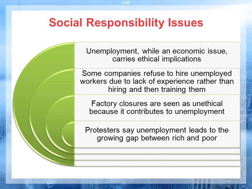ethical issues in unemployment Top ten tips disclaimer unemployment insurance law - qualification issues  i basic qualification issues ii focus: misconduct iii focus: voluntary leaving.