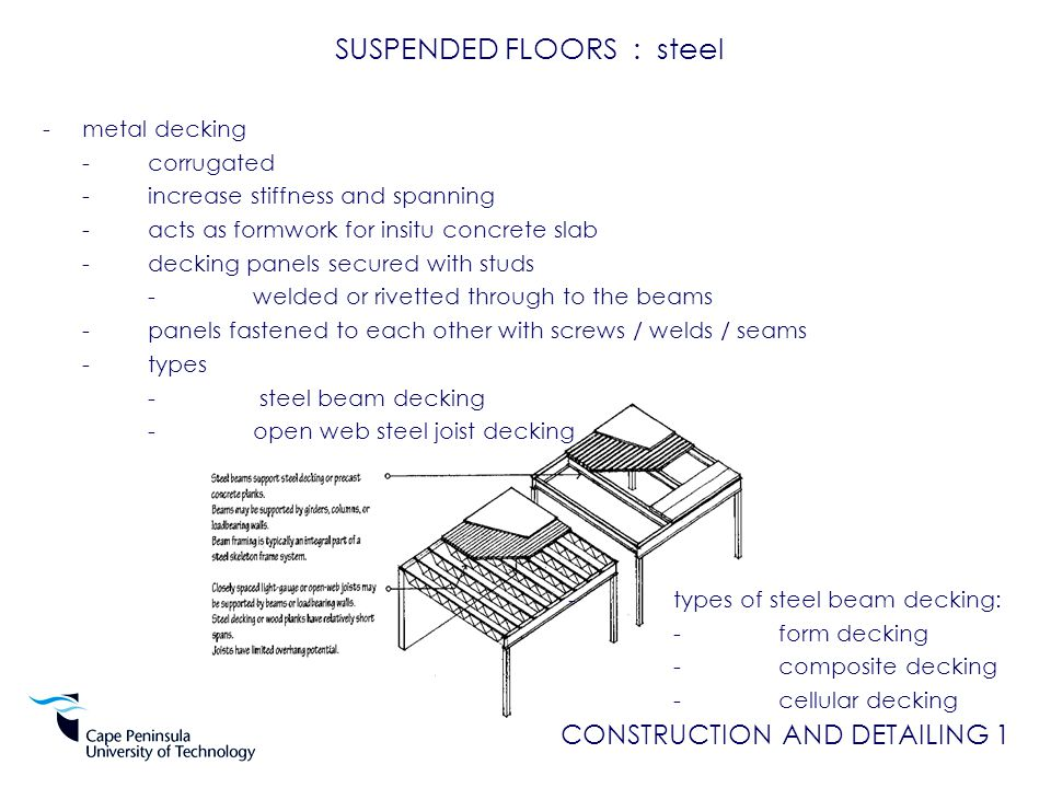 100 Corrugated Steel Decking For Concrete Bpm Select The Premier Building Product Search