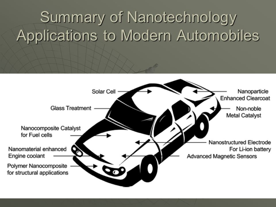 Nanotechnology in Daily Life - ppt video online download