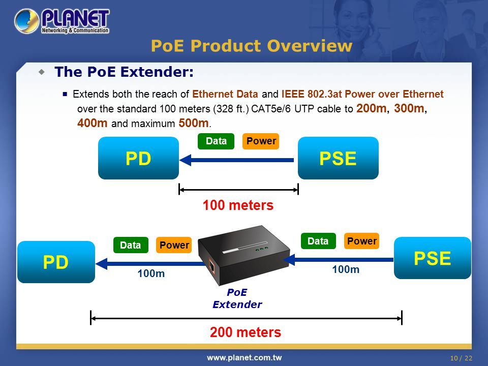 PSE PD PSE PD PoE Product Overview 100 meters 200 meters