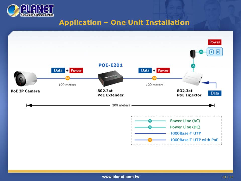 Application – One Unit Installation