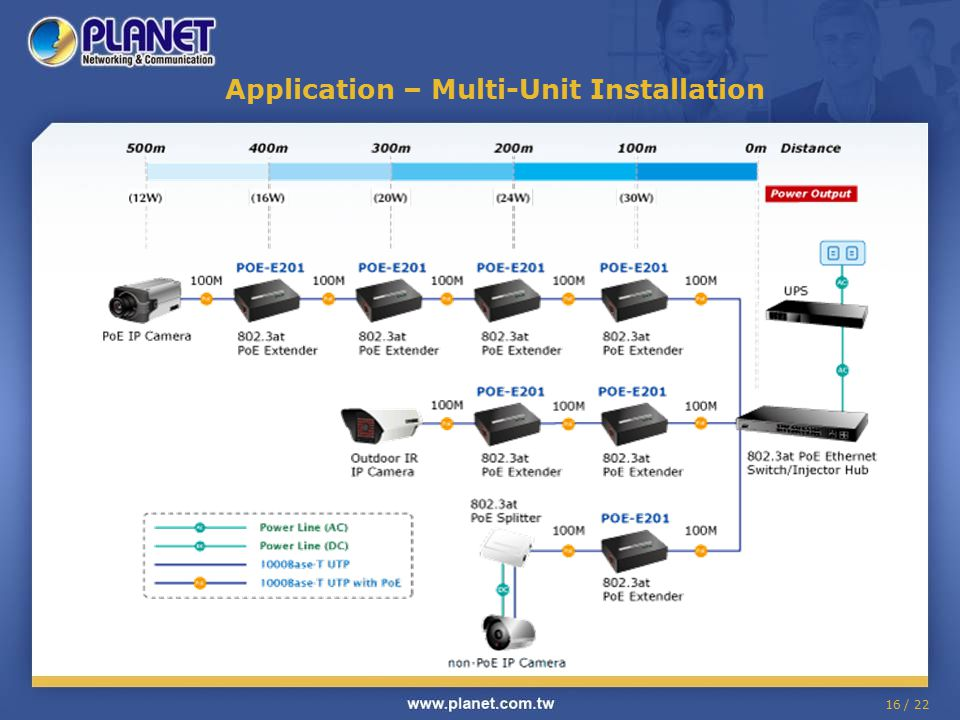 Application – Multi-Unit Installation