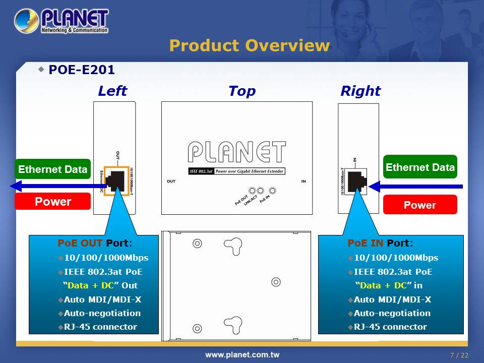 Product Overview Left Top Right ◆ POE-E201 Power Ethernet Data