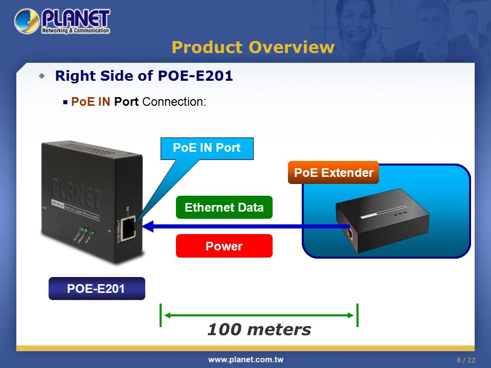 Product Overview 100 meters