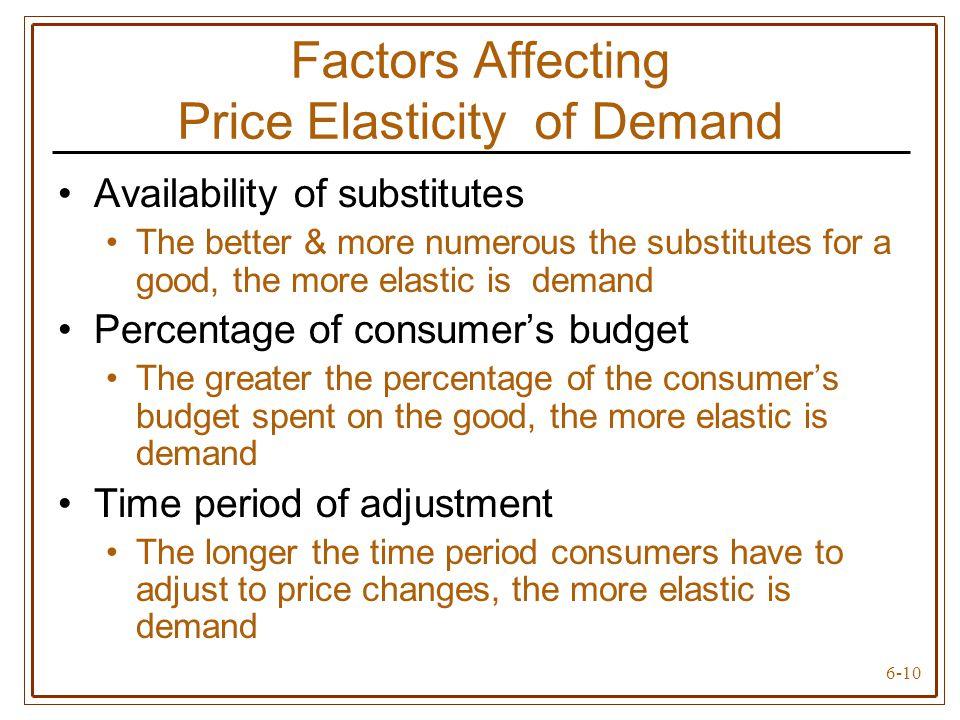 Factors that determine elasticity of demand