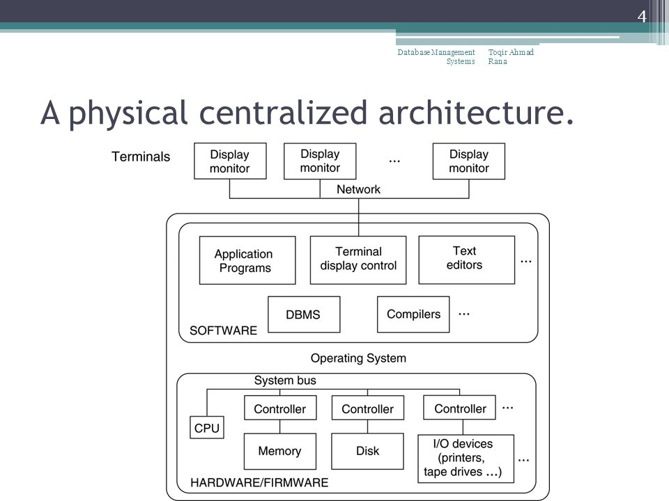 Centralized And Client Server Architecture And