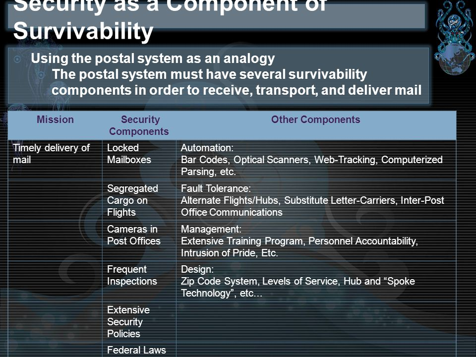 Security as a Component of Survivability