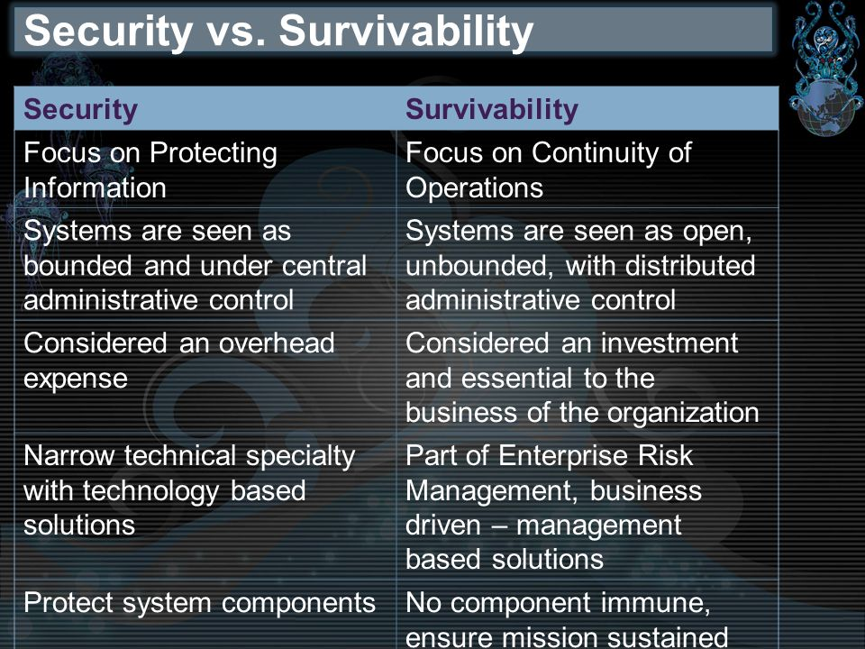 Security vs. Survivability