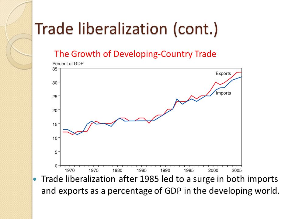 global trade liberalisation in developed and developing countries economics essay It concludes that although countries should approach regionalism with care,   regional trade agreements imply both trade liberalisation and trade  discrimination  officials develop the expertise to implement international trade  agreements,  moreover, rtas also destroy rents in parts of the economy.