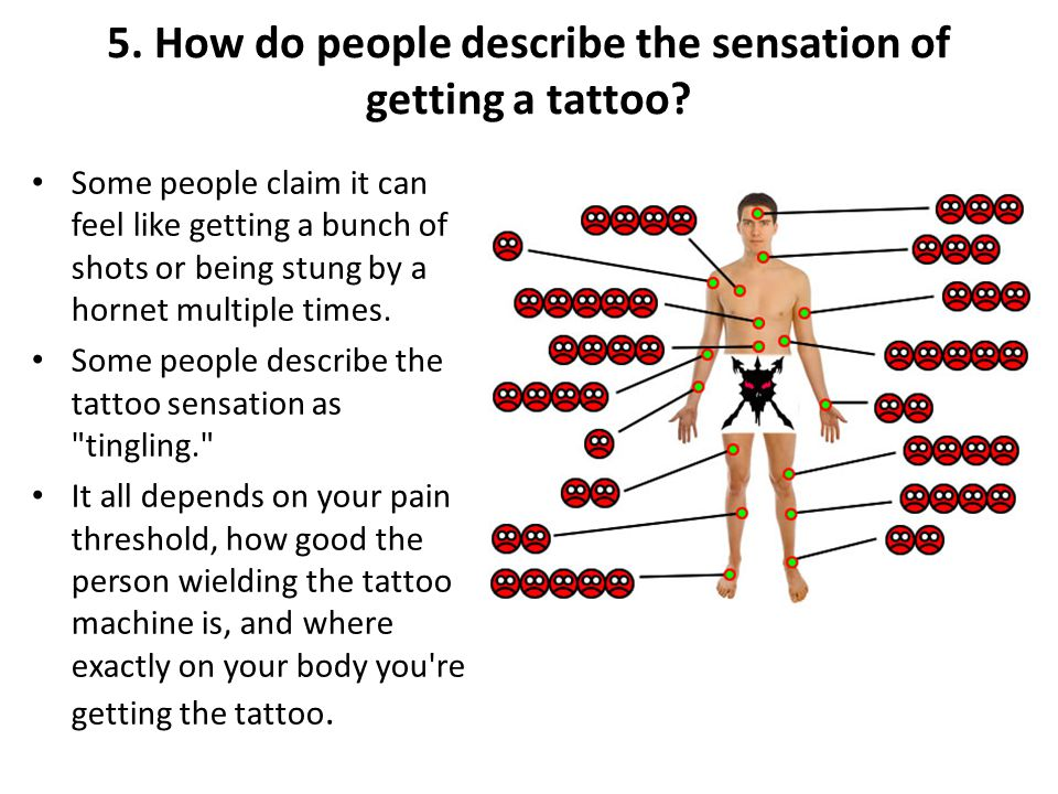 What Does Getting A Tattoo Feel Like – The Truth On Pain Tolerance