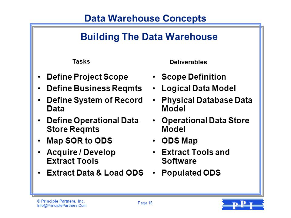 Data warehouse concepts architecture ppt video online for Warehouse mapping software