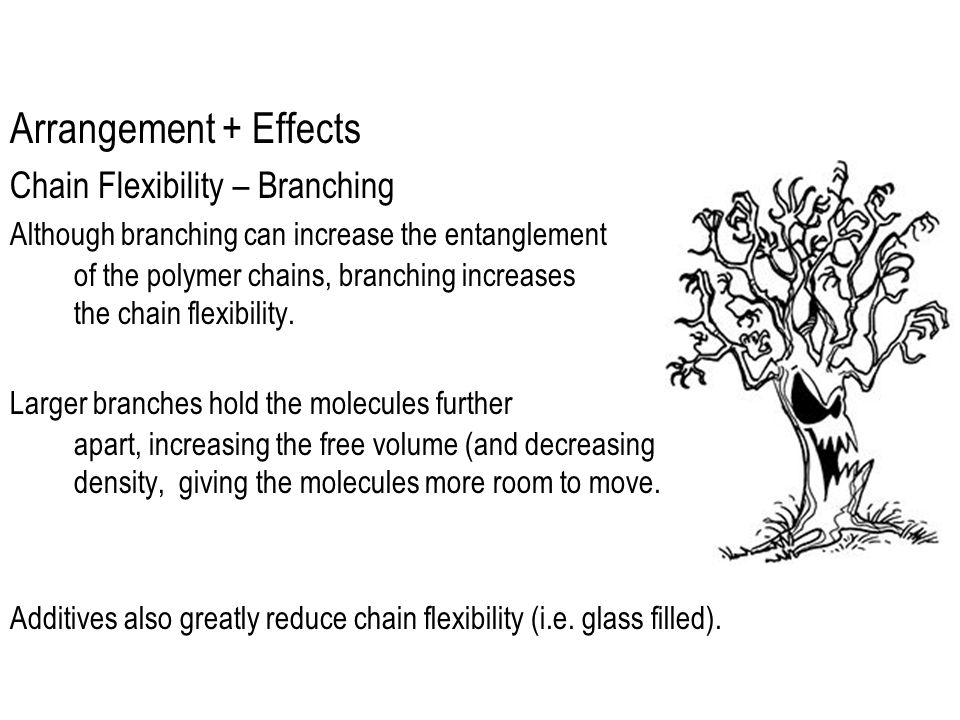 Arrangement + Effects Chain Flexibility – Branching