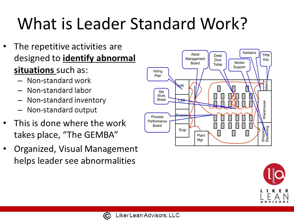 the toyota way to lean leadership ppt video online download. Black Bedroom Furniture Sets. Home Design Ideas