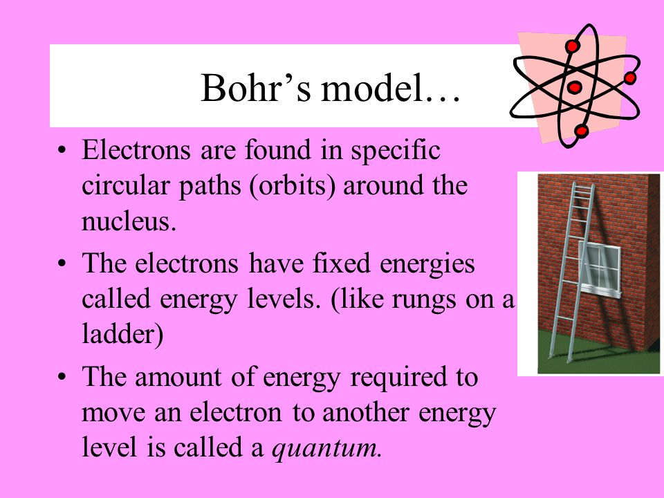 Bohr's model… Electrons are found in specific circular paths (orbits) around the nucleus.