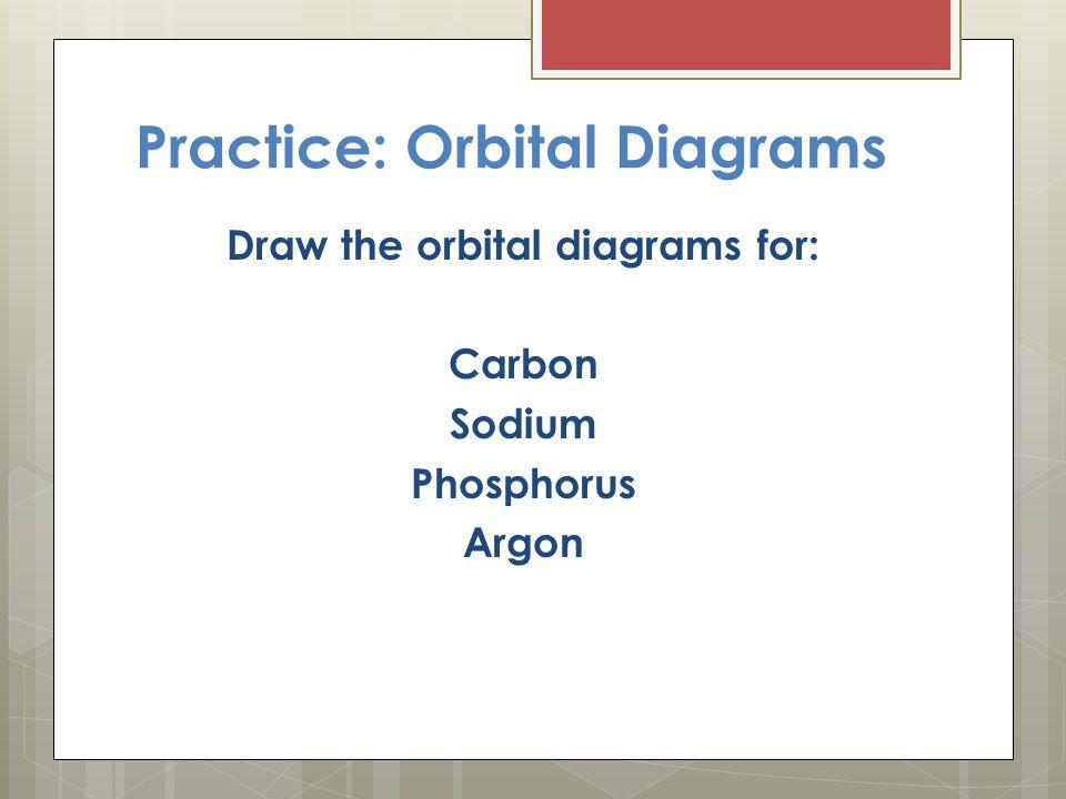 Orbital Diagram Sodium 100 Images Sodium Na Electron