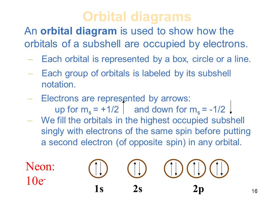 periodic properties of the elements ppt video online