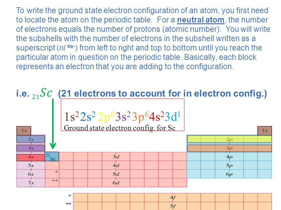 Periodic properties of the elements ppt video online download to write the ground state electron configuration of an atom you first need to locate urtaz Image collections