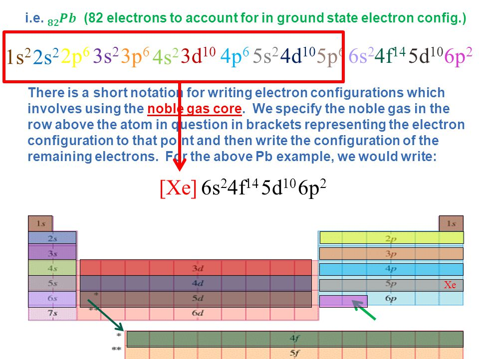 What accounts for the stability of the noble gas electron configuration?