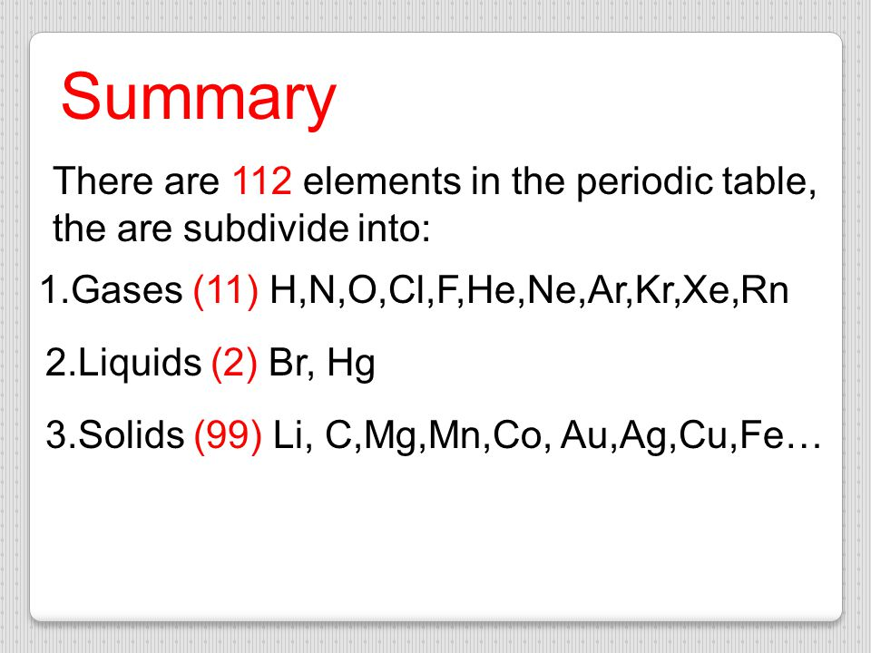Honors biology mr luis a velzquez ppt video online download summary there are 112 elements in the periodic table the are subdivide into 1 urtaz Gallery