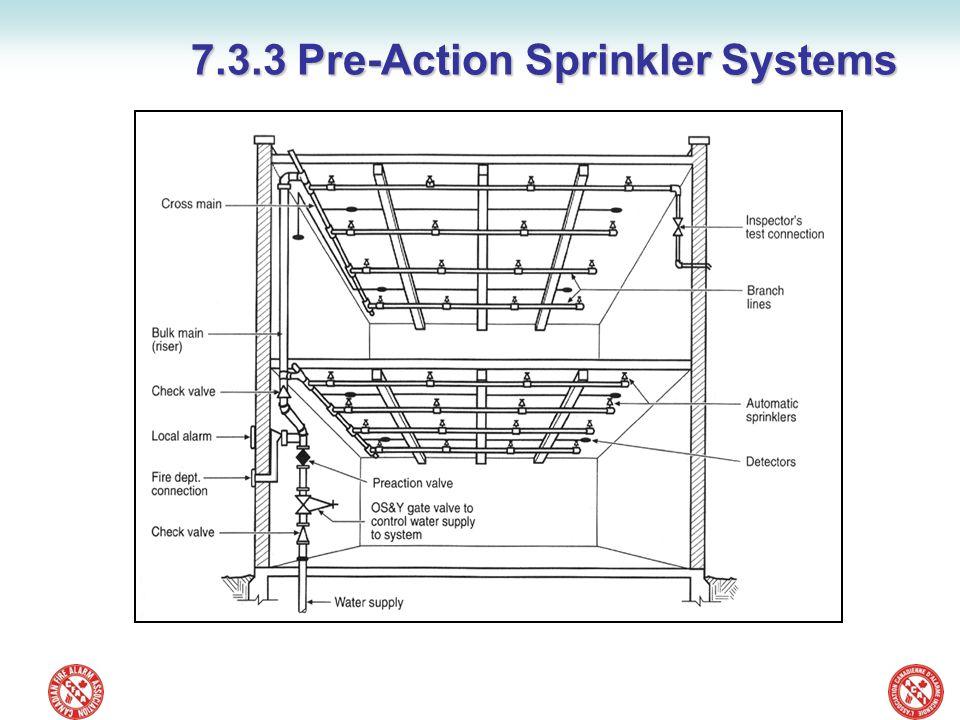 Pre action sprinkler system wiring diagram