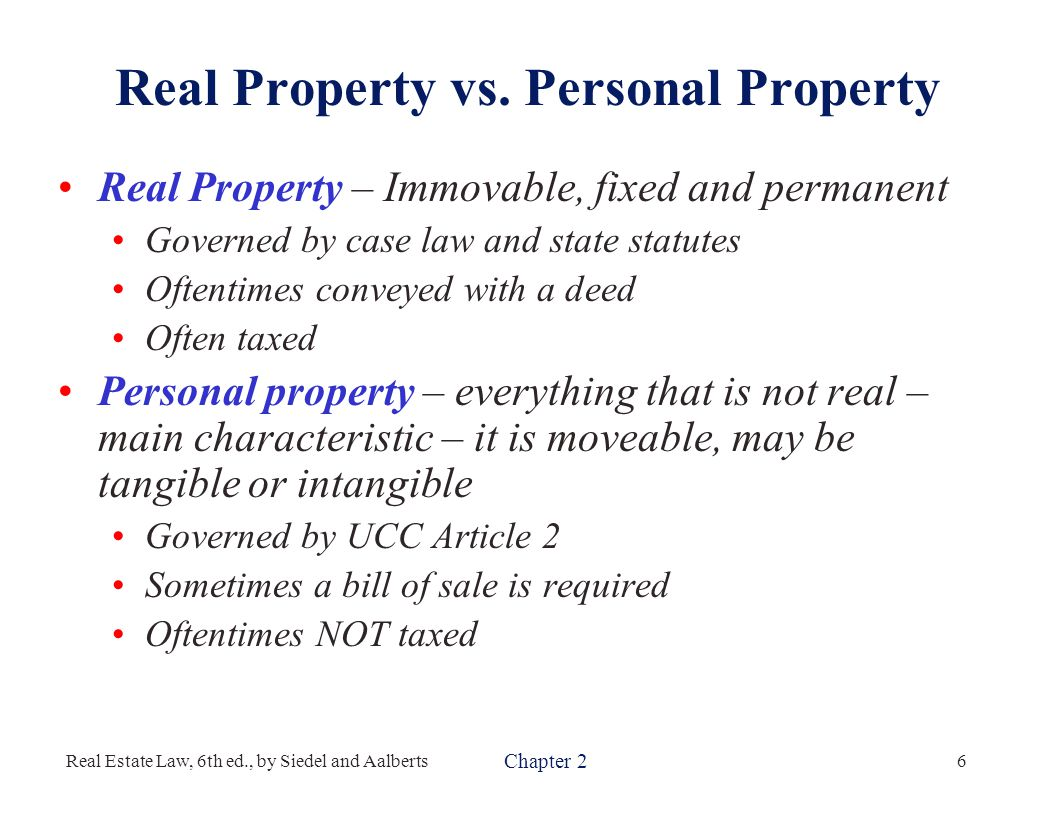 The Rights Of Ownership Of Real Property Include