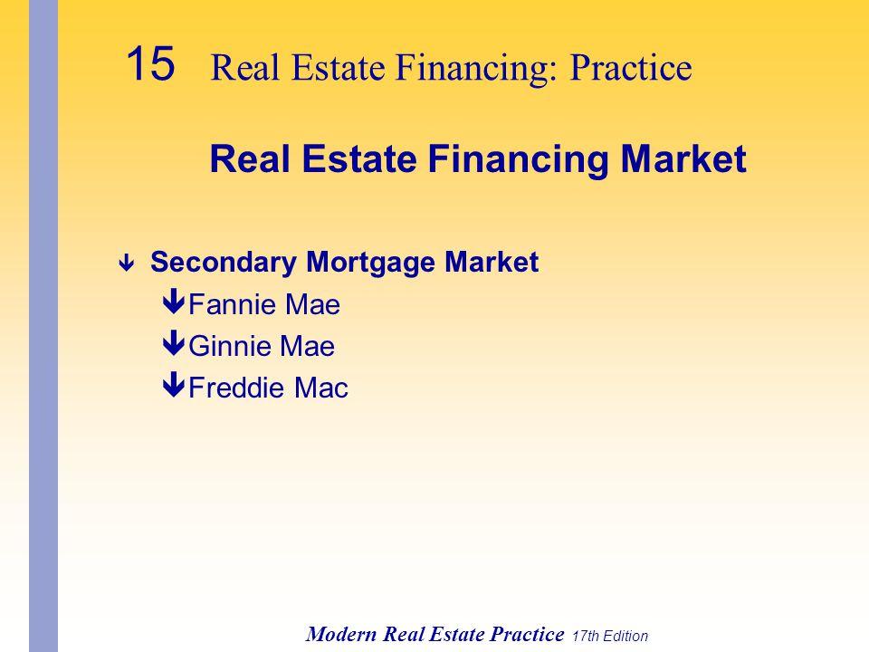 Real Estate Financing Market