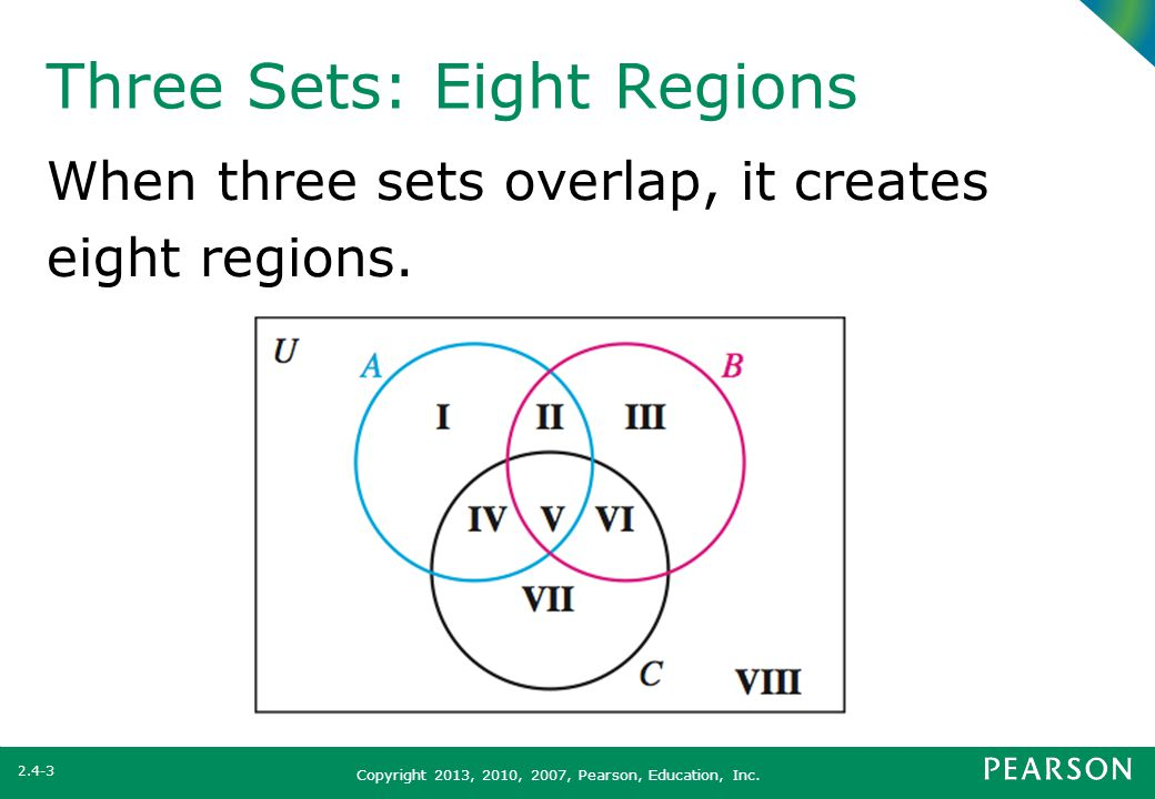 What you will learn venn diagram with three sets ppt download three sets eight regions ccuart Choice Image