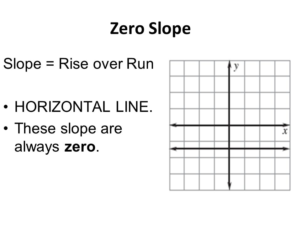 how to find the slope of a horizontal line