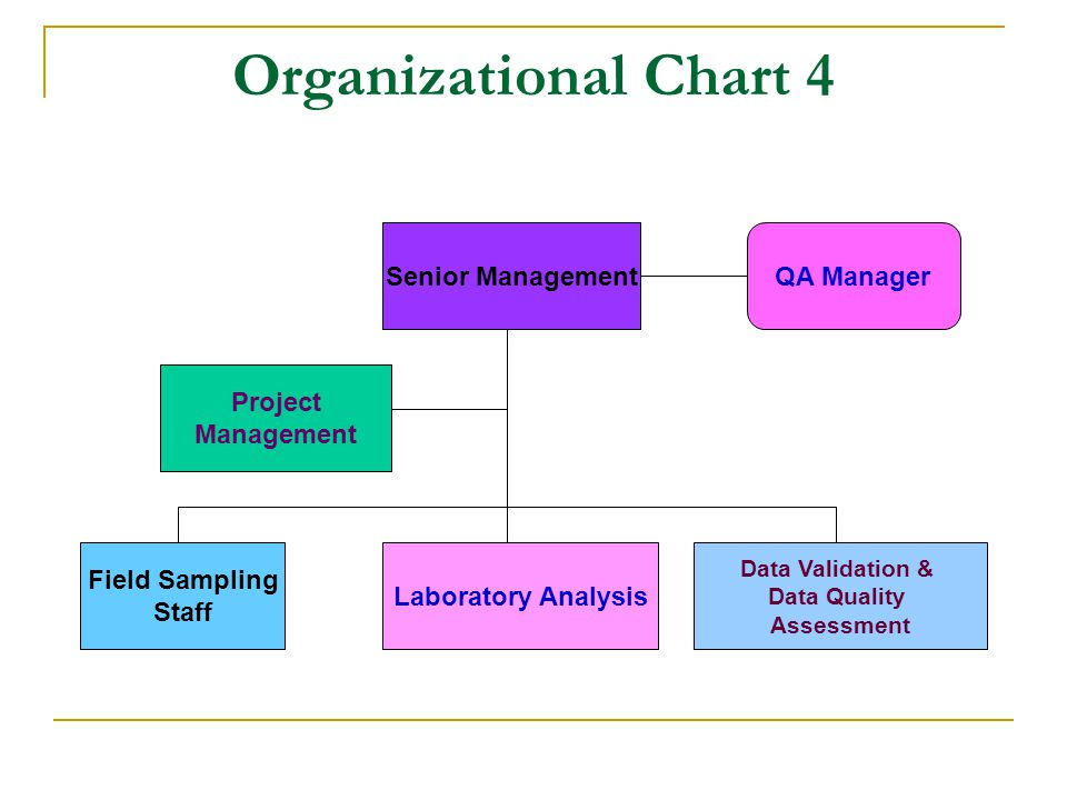 organization and management q a Brian tracy provides 6 time management tips to help increase productivity throughout the day and improve organizational skills for a more efficient lifestyle.