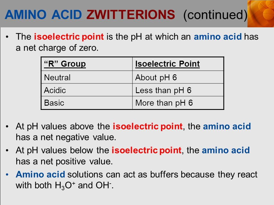 AMINO ACID ZWITTERIONS (continued)