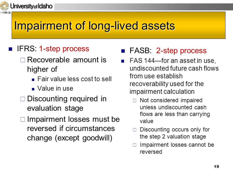 long lived assets The loss is allocated to the long-lived assets of the group on a pro rata basis using the relative carrying amounts of those assets o you cannot reduce an individual asset below its fair.