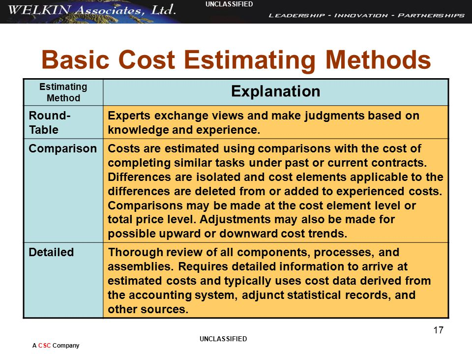 basic estimation techniques the director of