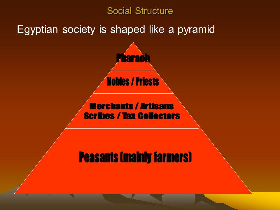 Egyptian society is shaped like a pyramid