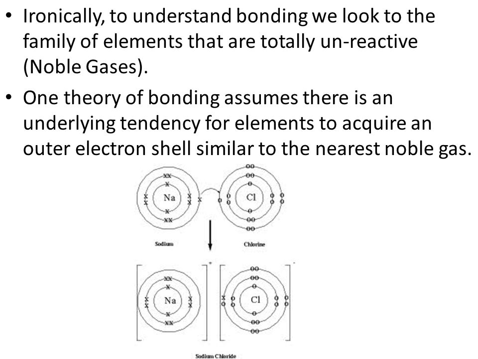 Ironically, to understand bonding we look to the family of elements that are totally un-reactive (Noble Gases).