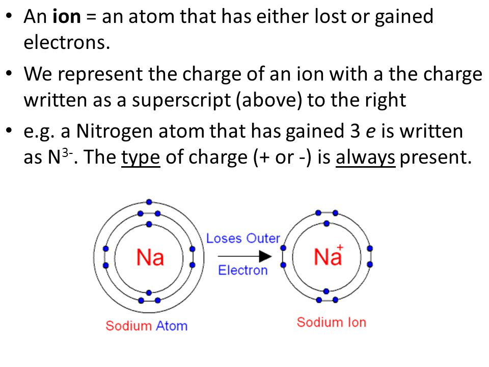 An ion = an atom that has either lost or gained electrons.